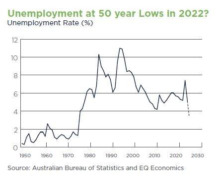 unemployment smeco 8 final.