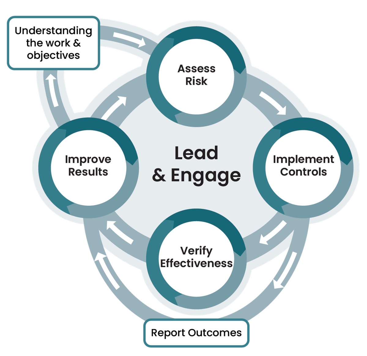 operations-engagement-simple